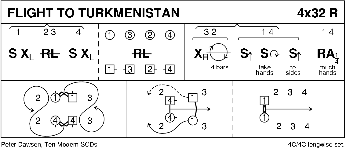 Flight To Turkmenistan Keith Rose's Diagram