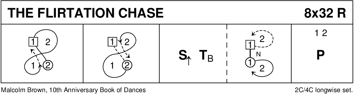 The Flirtation Chase Keith Rose's Diagram