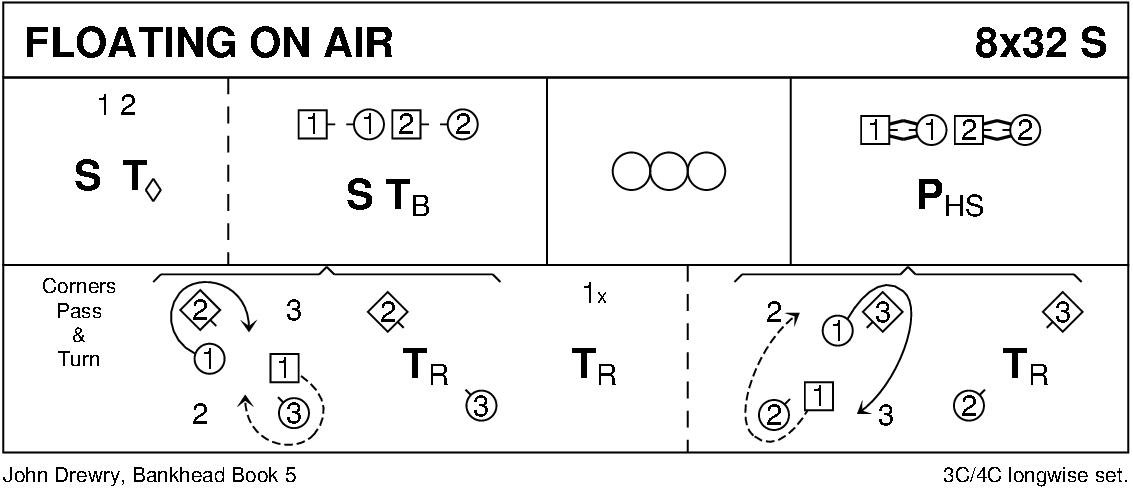 Floating On Air Keith Rose's Diagram
