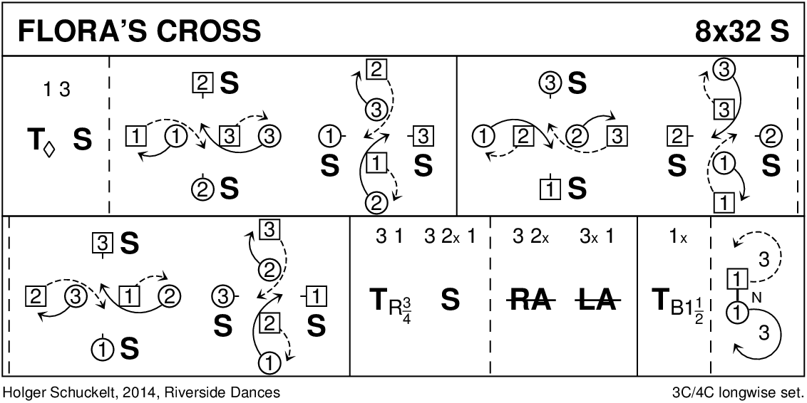 Flora's Cross Keith Rose's Diagram