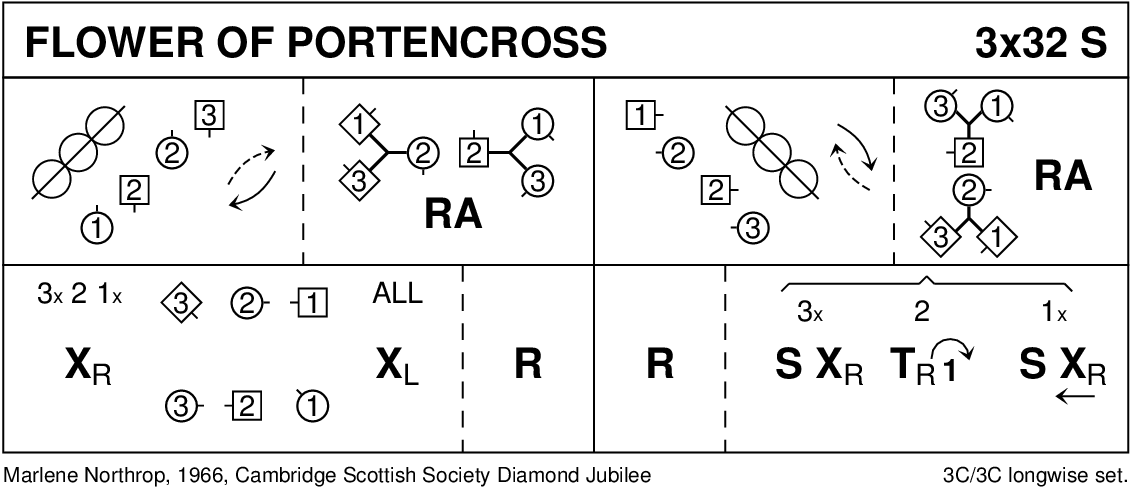Flower Of Portencross Keith Rose's Diagram
