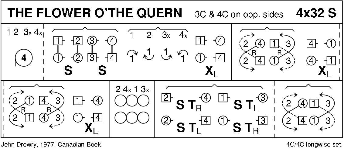 The Flower O' The Quern (Drewry) Keith Rose's Diagram
