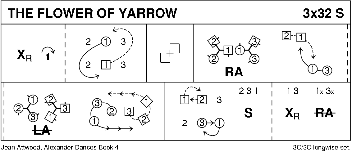 The Flower Of Yarrow Keith Rose's Diagram