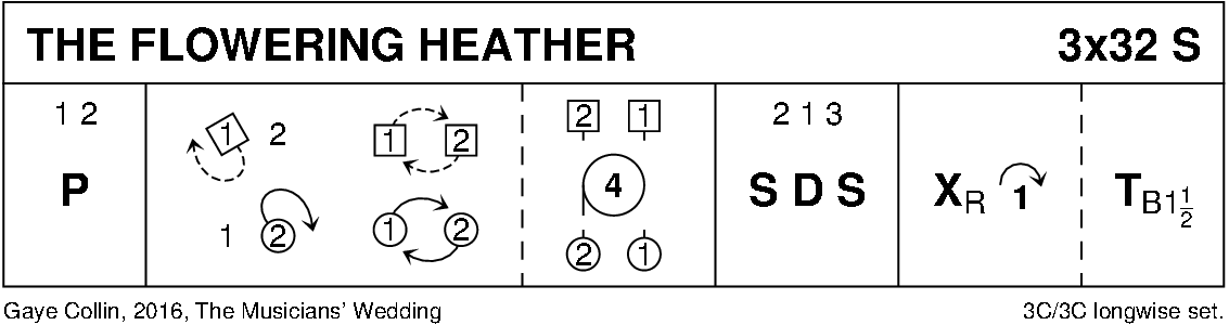 The Flowering Heather Keith Rose's Diagram