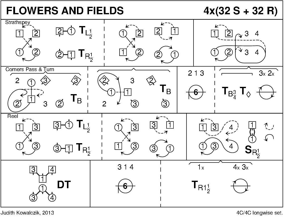 Flowers And Fields Keith Rose's Diagram