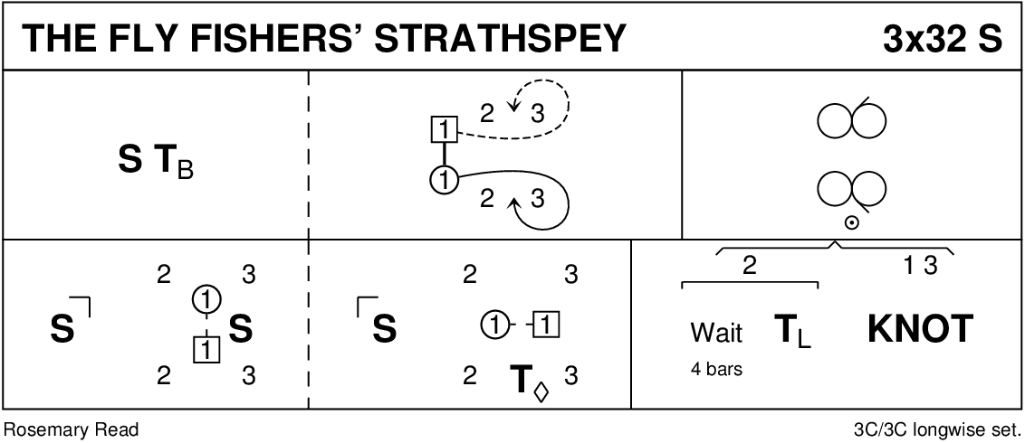 The Fly Fishers' Strathspey Keith Rose's Diagram