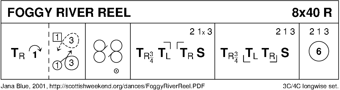 Foggy River Reel Keith Rose's Diagram