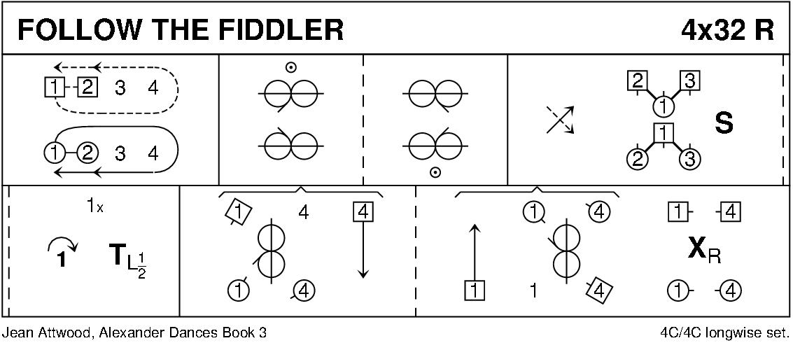 Follow The Fiddler Keith Rose's Diagram