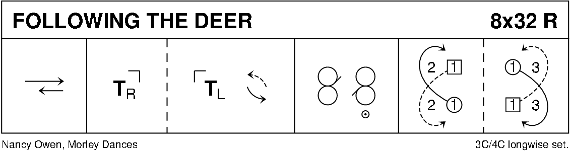 Following The Deer Keith Rose's Diagram