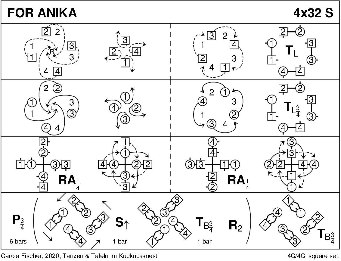 For Anika Keith Rose's Diagram