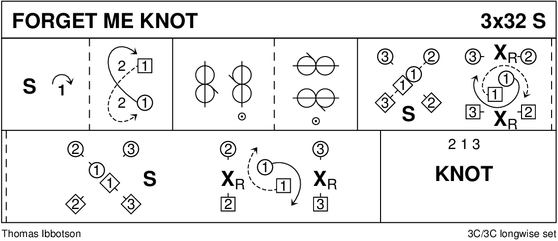 Forget Me Knot (Ibbotson) Keith Rose's Diagram