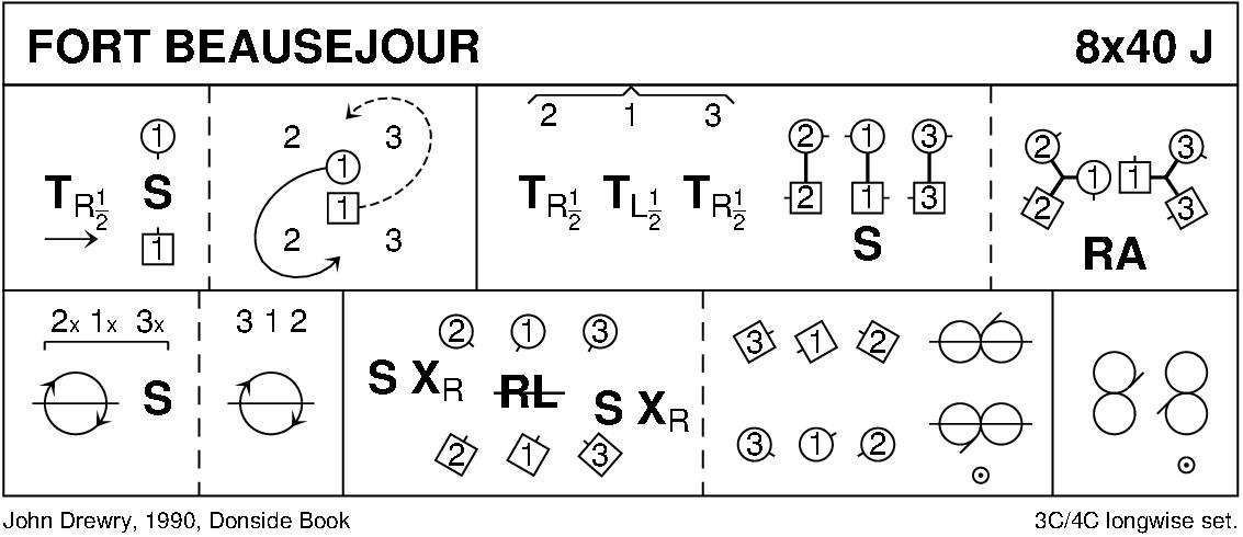 Fort Beauséjour Keith Rose's Diagram