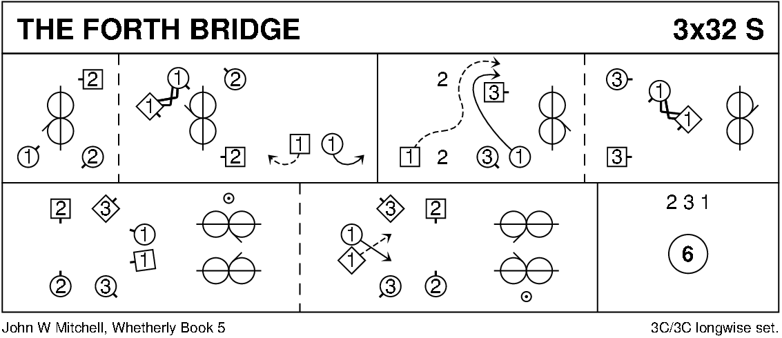 The Forth Bridge (Mitchell) Keith Rose's Diagram