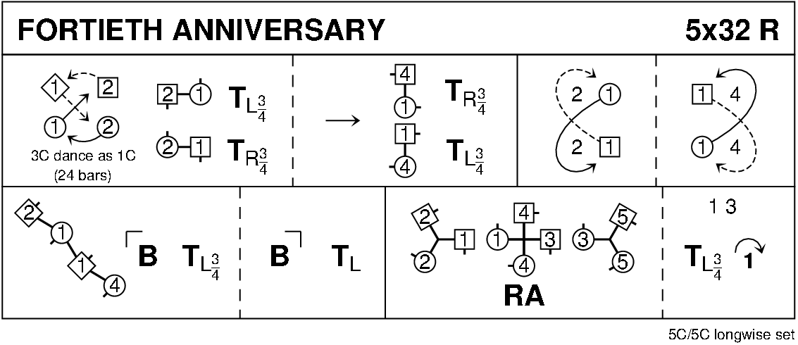 Fortieth Anniversary Keith Rose's Diagram