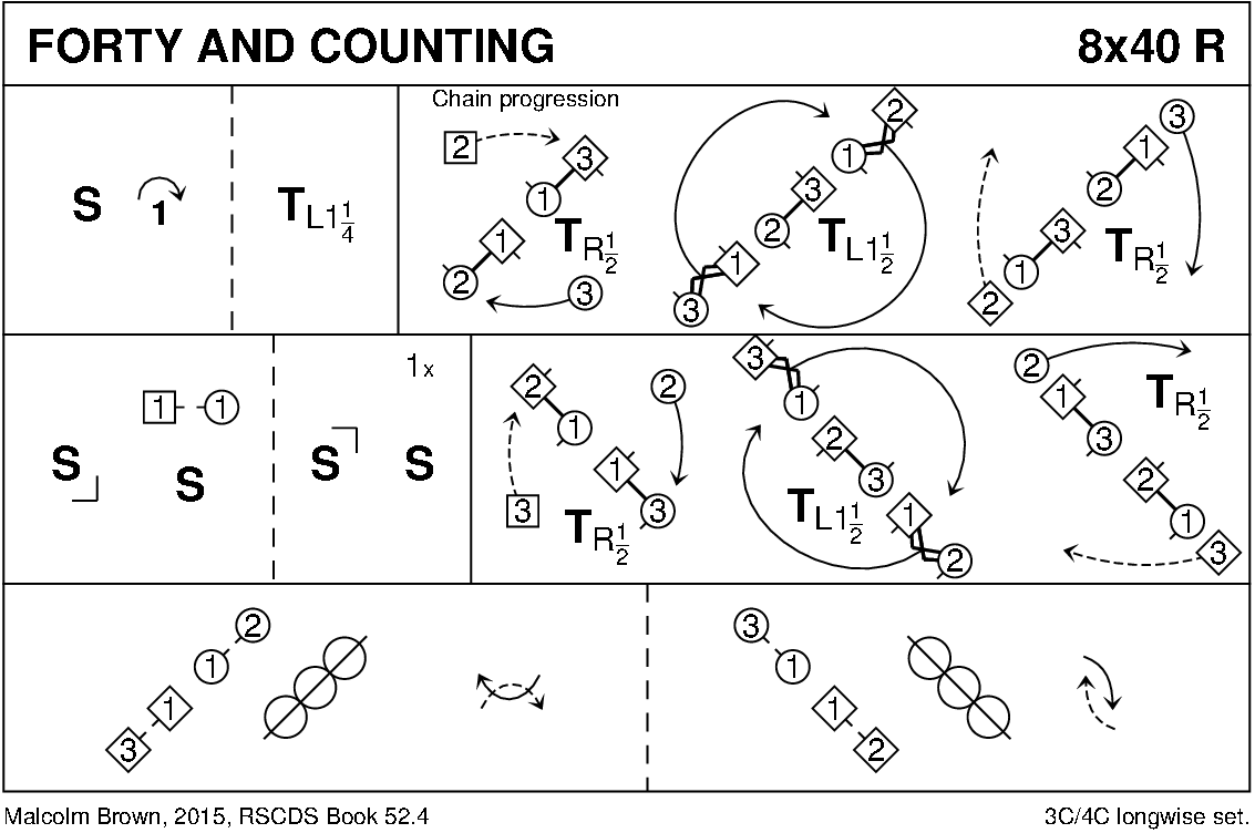 Forty And Counting Keith Rose's Diagram