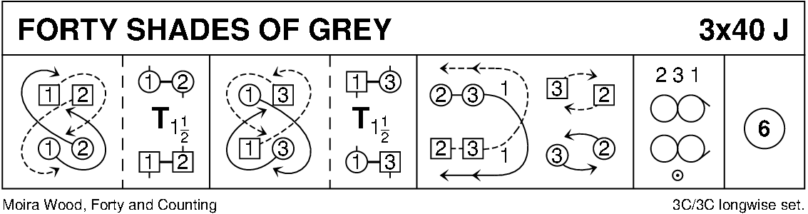 Forty Shades Of Grey Keith Rose's Diagram