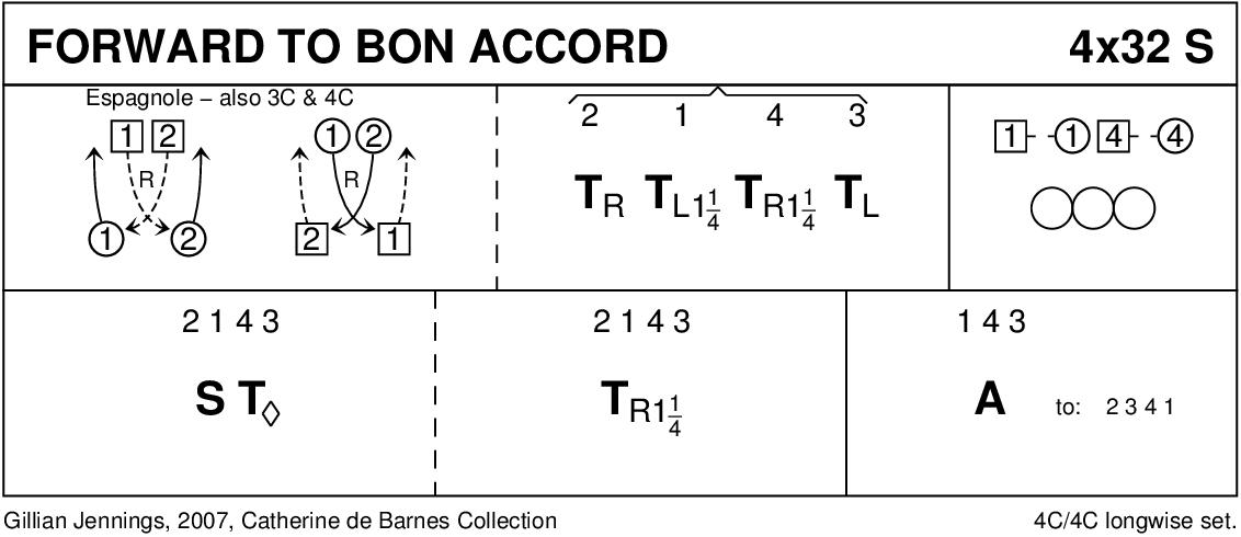 Forward To Bon Accord Keith Rose's Diagram