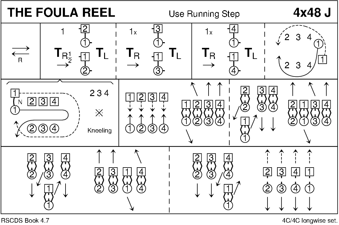 The Foula Reel Keith Rose's Diagram
