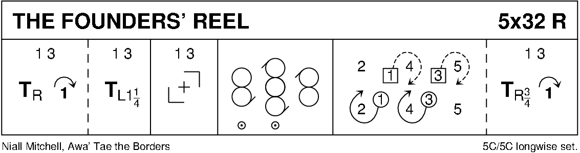 The Founder's Reel Keith Rose's Diagram