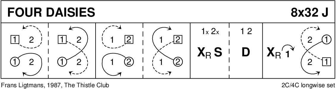 Four Daisies Keith Rose's Diagram