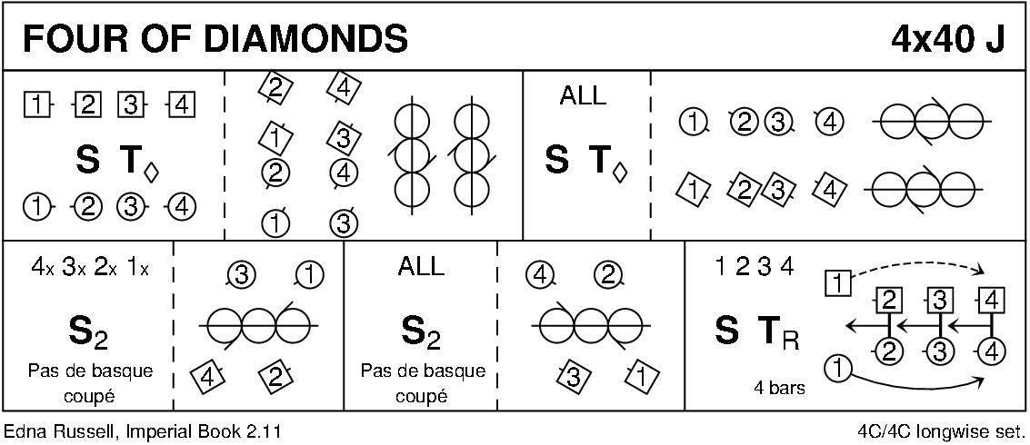 Four Of Diamonds Keith Rose's Diagram