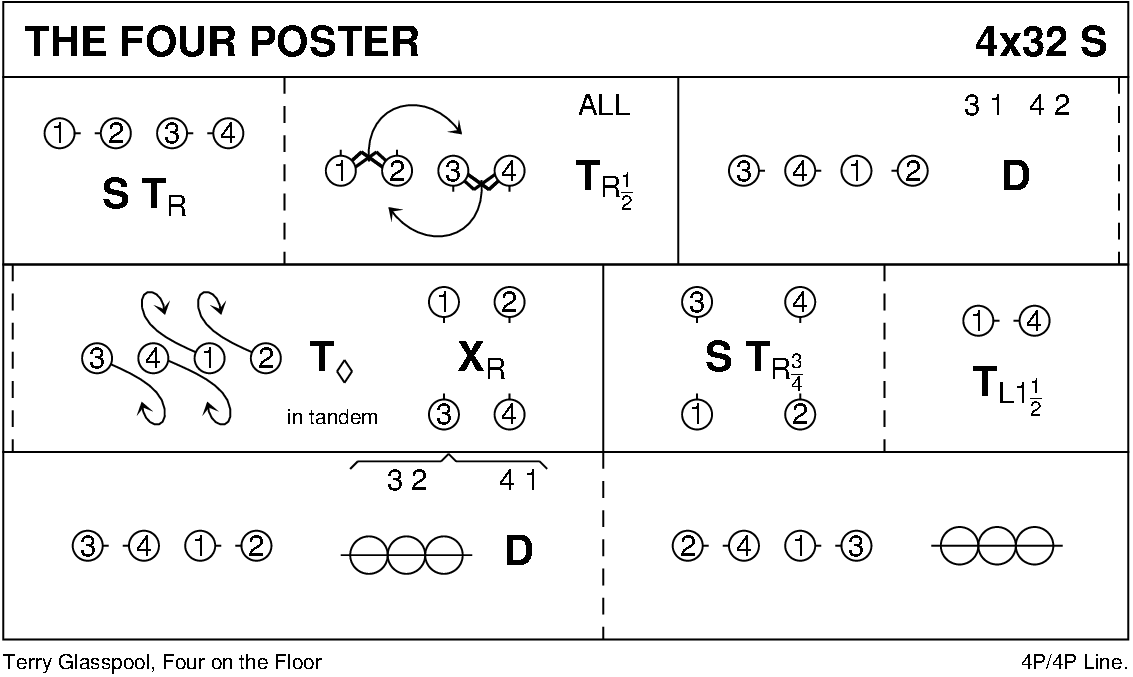 The Four Poster Keith Rose's Diagram