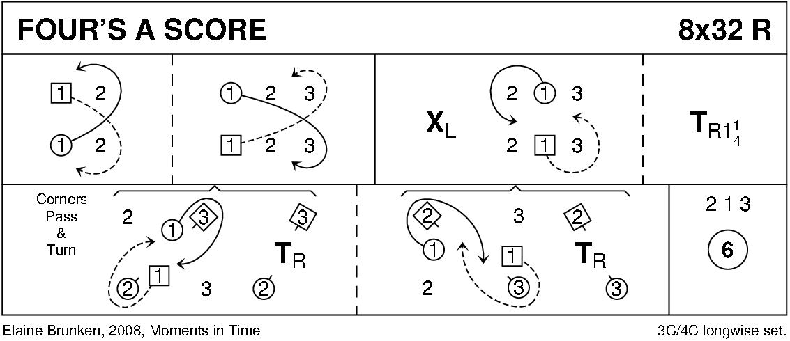 Four's A Score Keith Rose's Diagram