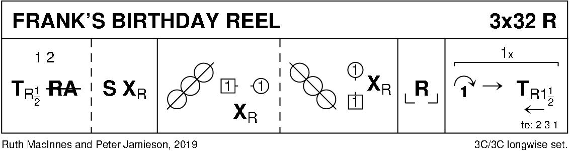 Frank's Birthday Reel Keith Rose's Diagram