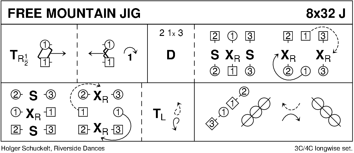 Free Mountain Jig Keith Rose's Diagram
