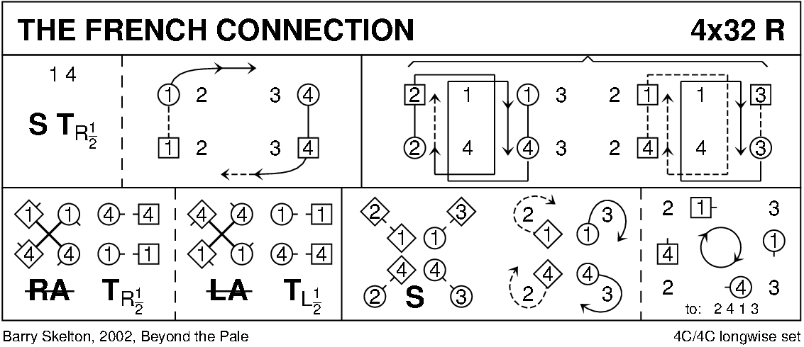 The French Connection Keith Rose's Diagram