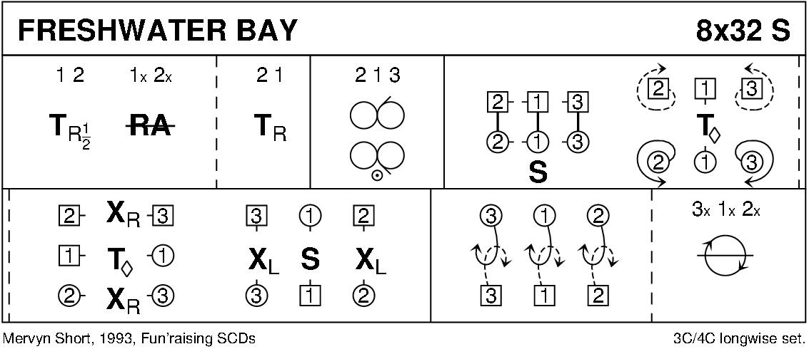 Freshwater Bay (Short) Keith Rose's Diagram