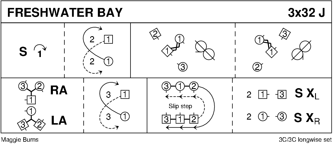 Freshwater Bay (Burns) Keith Rose's Diagram