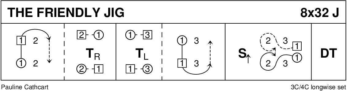 Friendly Jig Keith Rose's Diagram