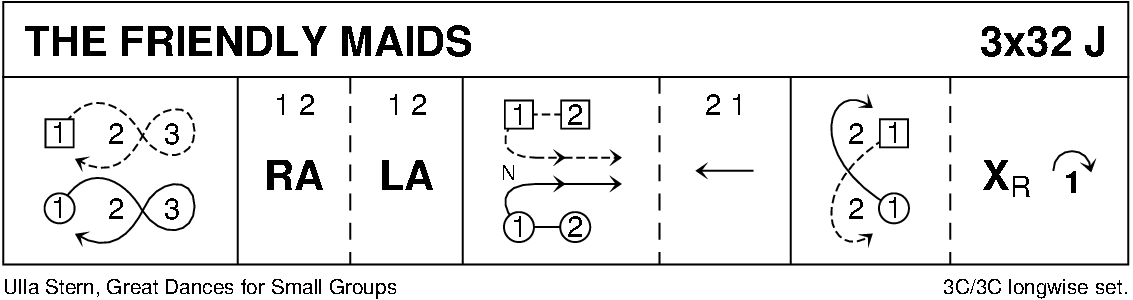 The Friendly Maids Keith Rose's Diagram