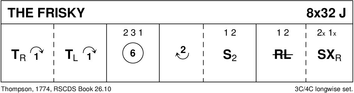 The Frisky Keith Rose's Diagram