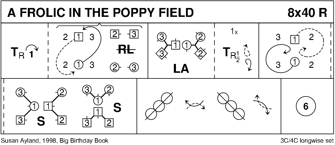 A Frolic In The Poppy Field Keith Rose's Diagram