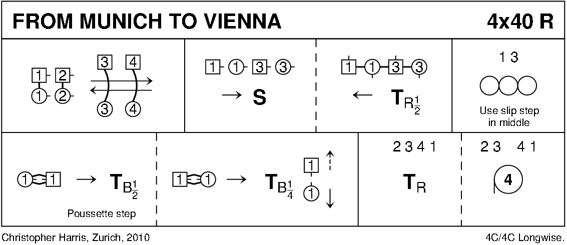 From Munich To Vienna Keith Rose's Diagram