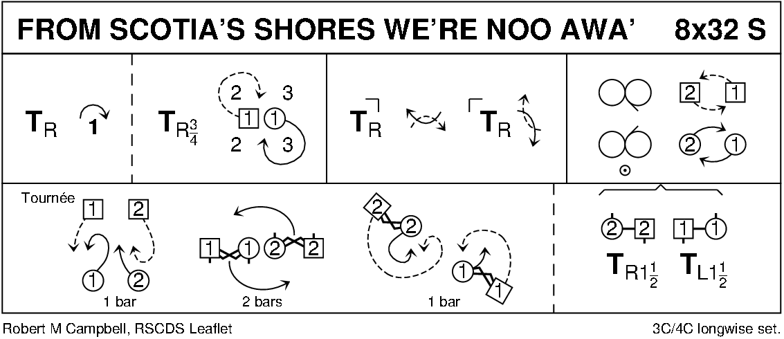 From Scotia's Shores We're Noo Awa' Keith Rose's Diagram