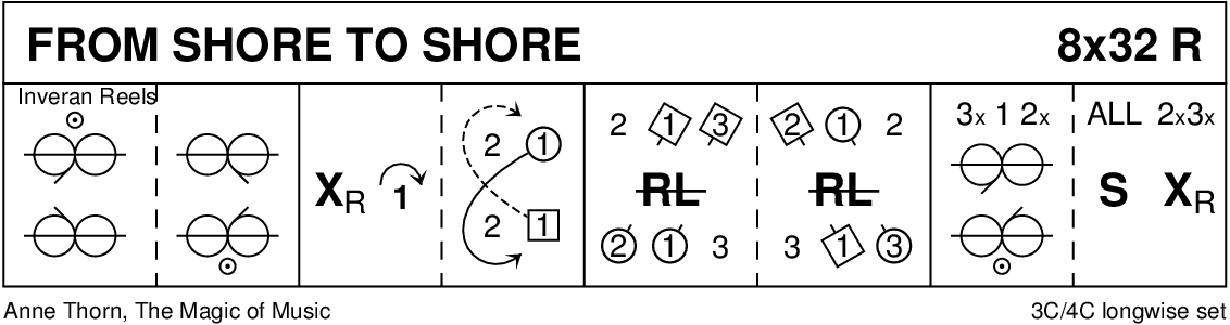 From Shore To Shore Keith Rose's Diagram