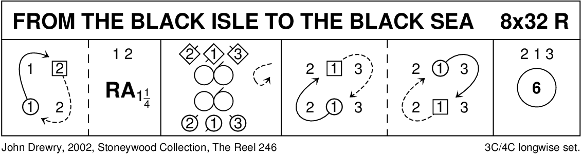 From The Black Isle To The Black Sea Keith Rose's Diagram