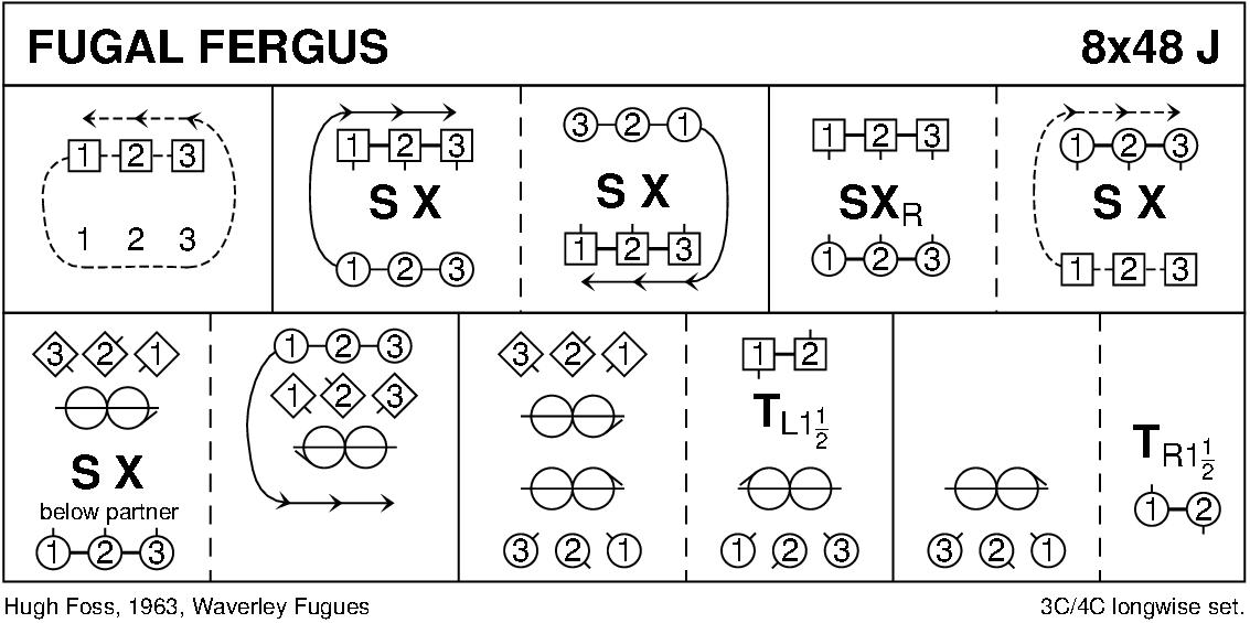 Fugal Fergus Keith Rose's Diagram