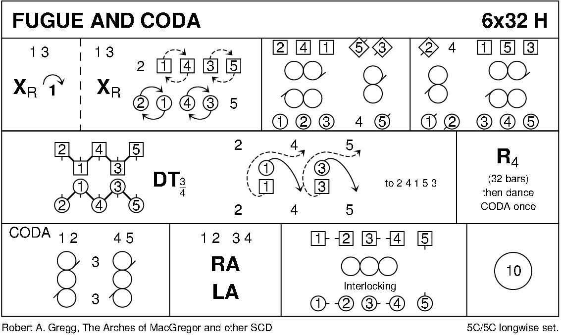 Fugue And Coda Keith Rose's Diagram