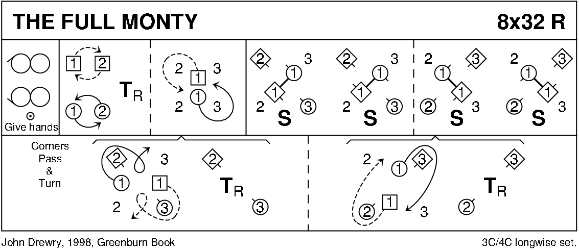 The Full Monty Keith Rose's Diagram