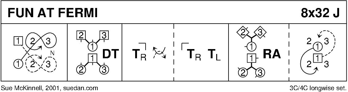 Fun At Fermi Keith Rose's Diagram