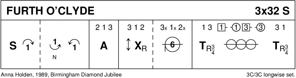 Furth O' Clyde Keith Rose's Diagram