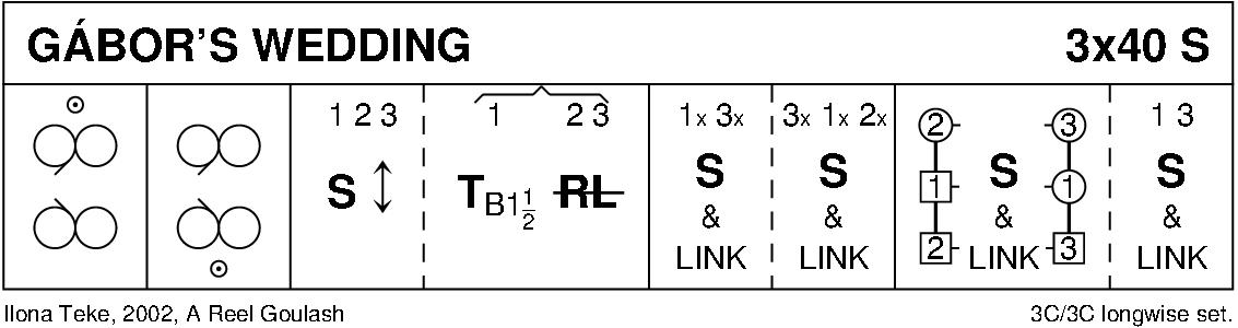 Gábor's Wedding Keith Rose's Diagram