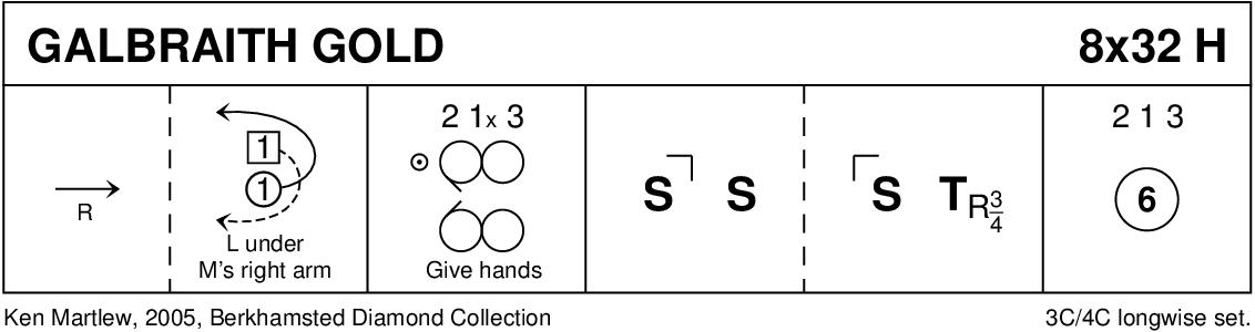 Galbraith Gold Keith Rose's Diagram