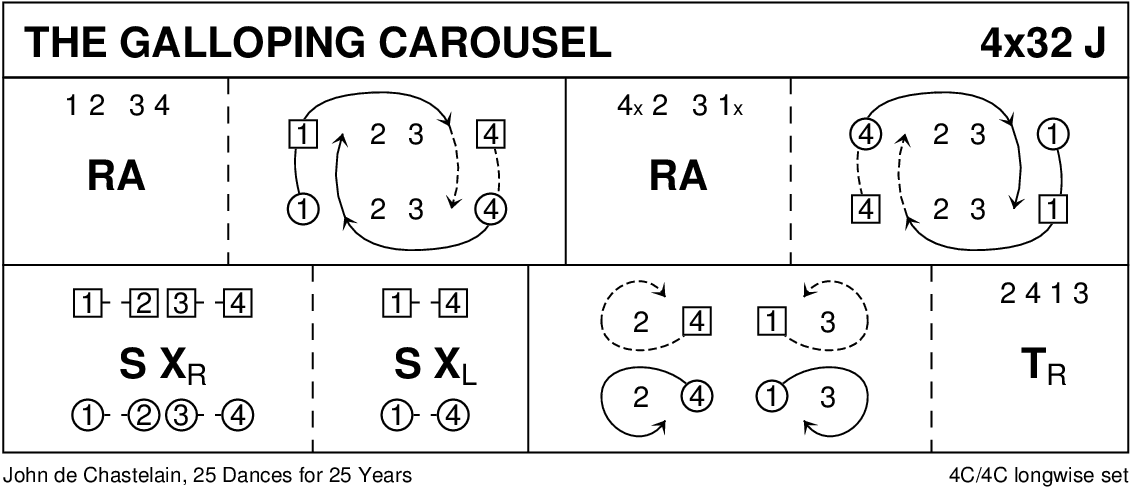 The Galloping Carousel Keith Rose's Diagram