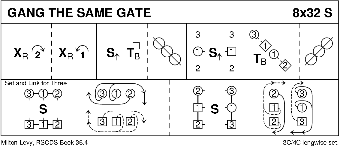 Gang The Same Gate Keith Rose's Diagram
