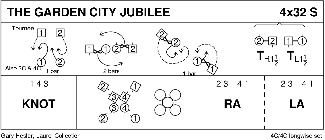 Garden City Jubilee Keith Rose's Diagram